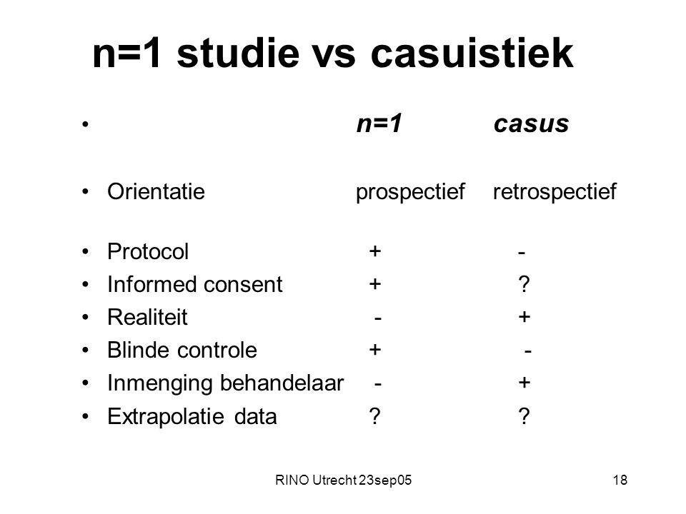 RINO Utrecht 23sep0518 n=1 studie vs casuistiek n=1casus Orientatieprospectiefretrospectief Protocol + - Informed consent + ? Realiteit - + Blinde con