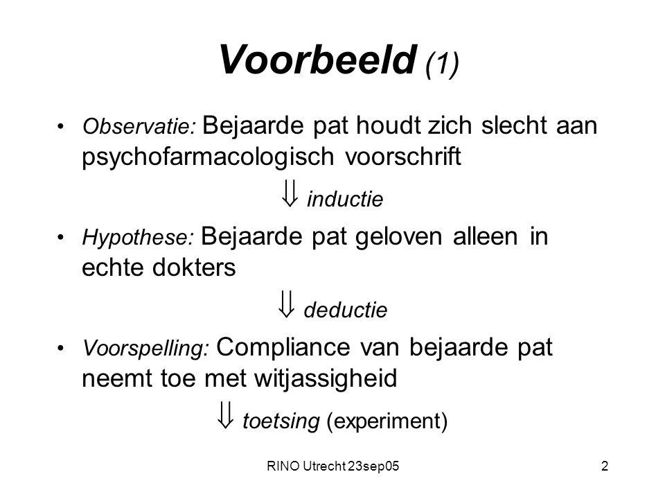 RINO Utrecht 23sep052 Voorbeeld (1) Observatie: Bejaarde pat houdt zich slecht aan psychofarmacologisch voorschrift  inductie Hypothese: Bejaarde pat