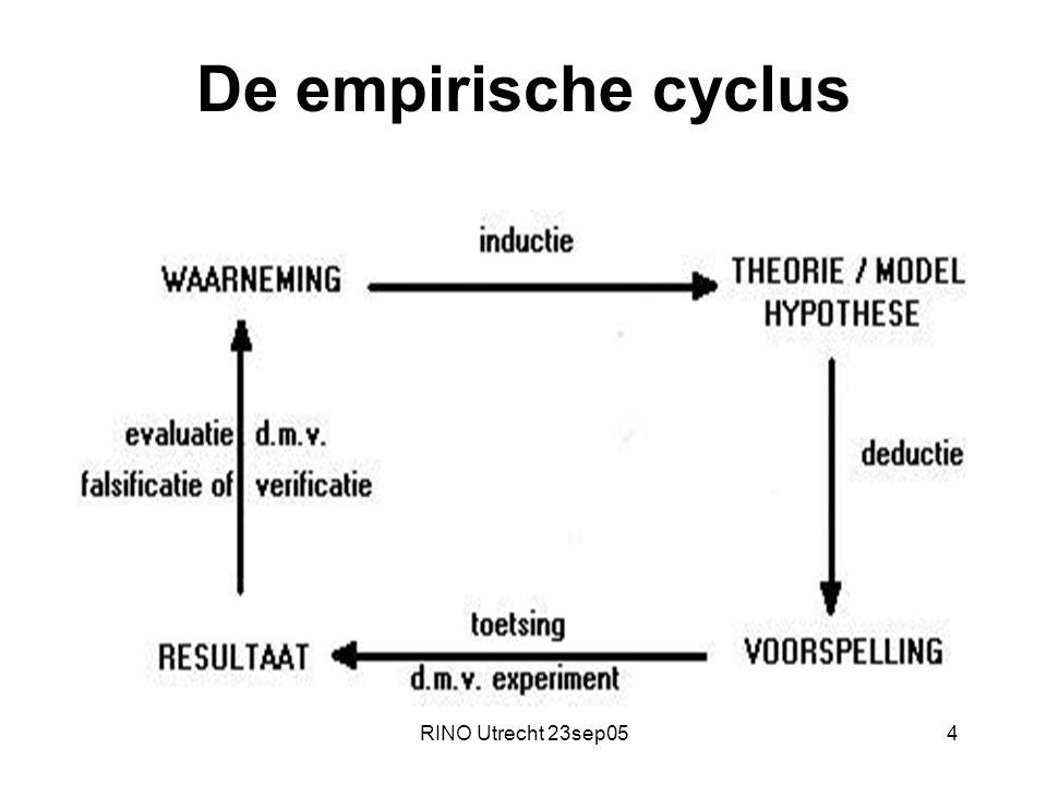 RINO Utrecht 23sep0515 Regelgeving-relaties big CCMO || wmo || awb wmo | wmo| wob wgbo | ich| kwz PP------------ARTS------------METC---------------ZH | ich | wmo | SP