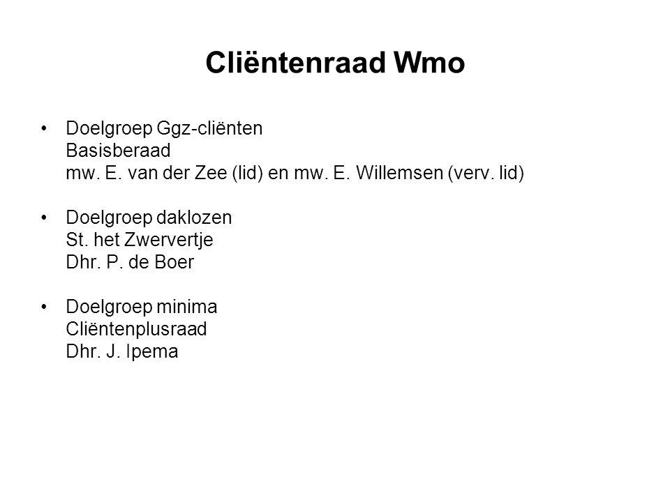 Cliëntenraad Wmo Doelgroep Ggz-cliënten Basisberaad mw.