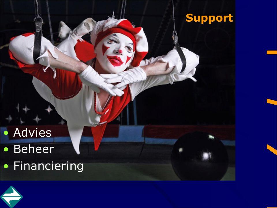 Support Advies Beheer Financiering
