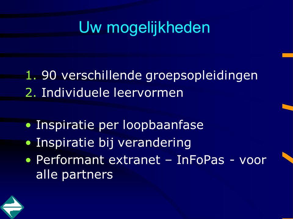 1.Groepsopleidingen 90 competenties.