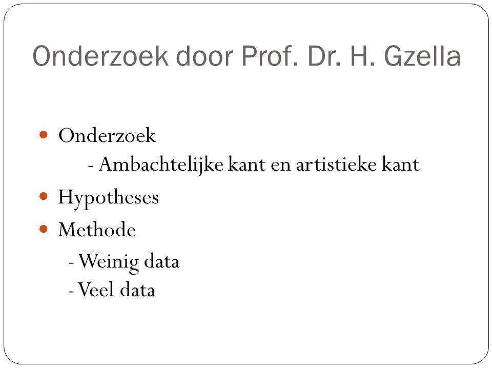 Onderzoek door Prof. Dr. H.