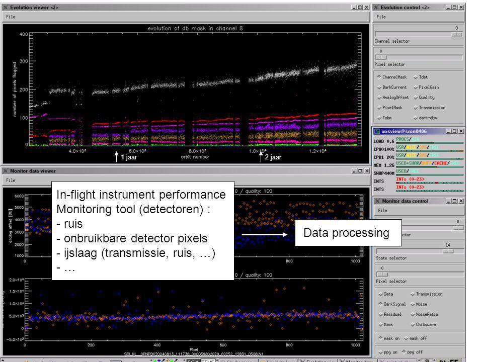 In-flight instrument performance Monitoring tool (detectoren) : - ruis - onbruikbare detector pixels - ijslaag (transmissie, ruis, …) - … 1 jaar2 jaar Data processing