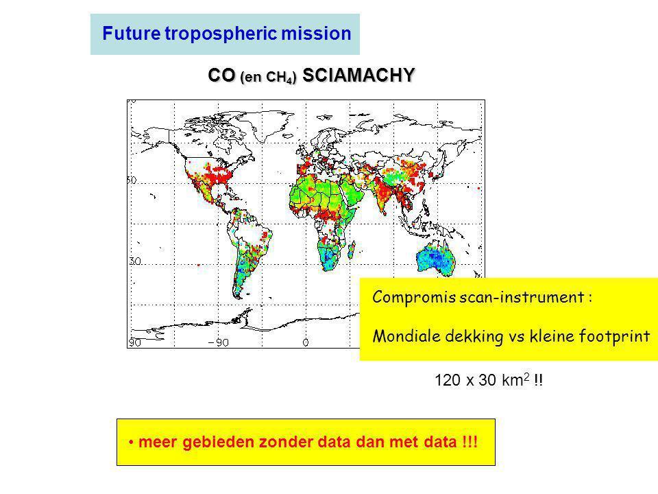 CO (en CH 4 ) SCIAMACHY meer gebieden zonder data dan met data !!.