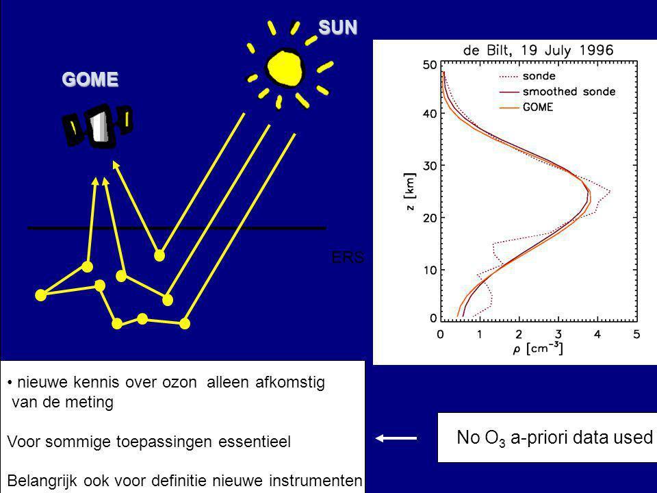 ERS GOME SUN No O 3 a-priori data used !.