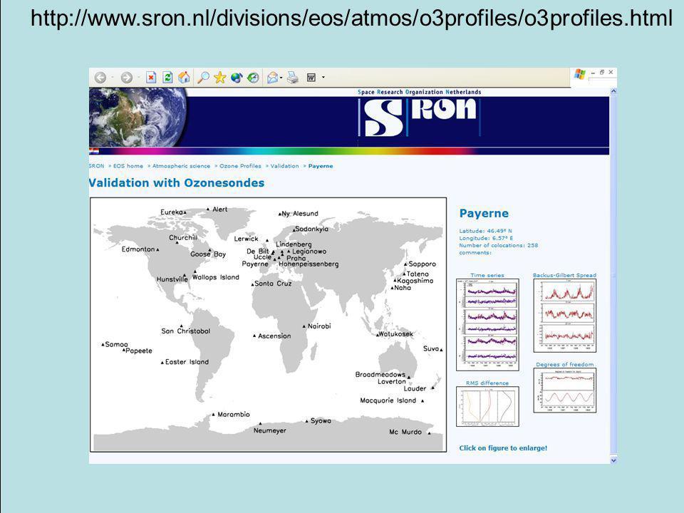 http://www.sron.nl/divisions/eos/atmos/o3profiles/o3profiles.html