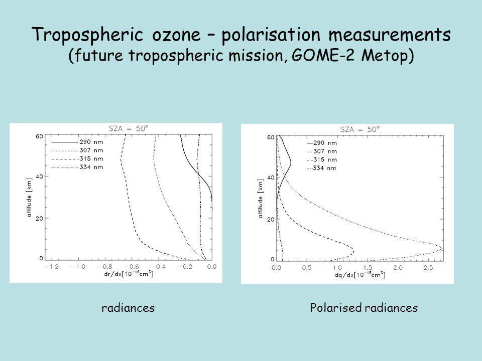 Tropospheric ozone – polarisation measurements (future tropospheric mission, GOME-2 Metop) radiancesPolarised radiances