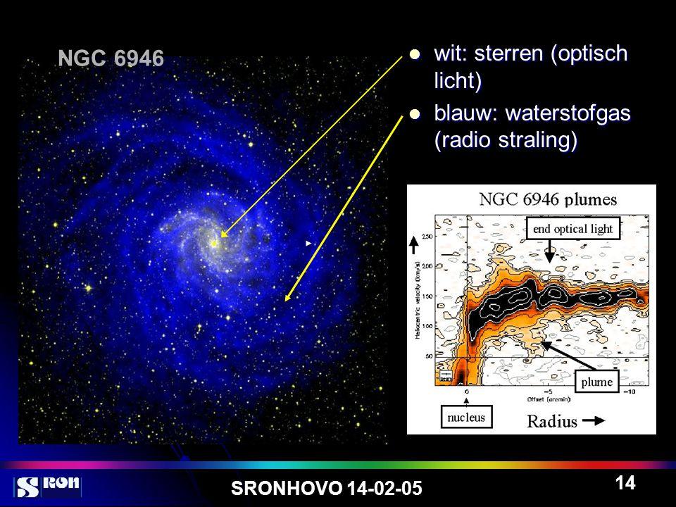 SRONHOVO 14-02-05 14 wit: sterren (optisch licht) wit: sterren (optisch licht) blauw: waterstofgas (radio straling) blauw: waterstofgas (radio straling) NGC 6946