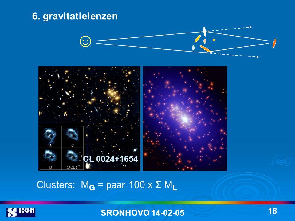 SRONHOVO 14-02-05 18 6. gravitatielenzen Clusters: M G = paar 100 x Σ M L CL 0024+1654 ☺