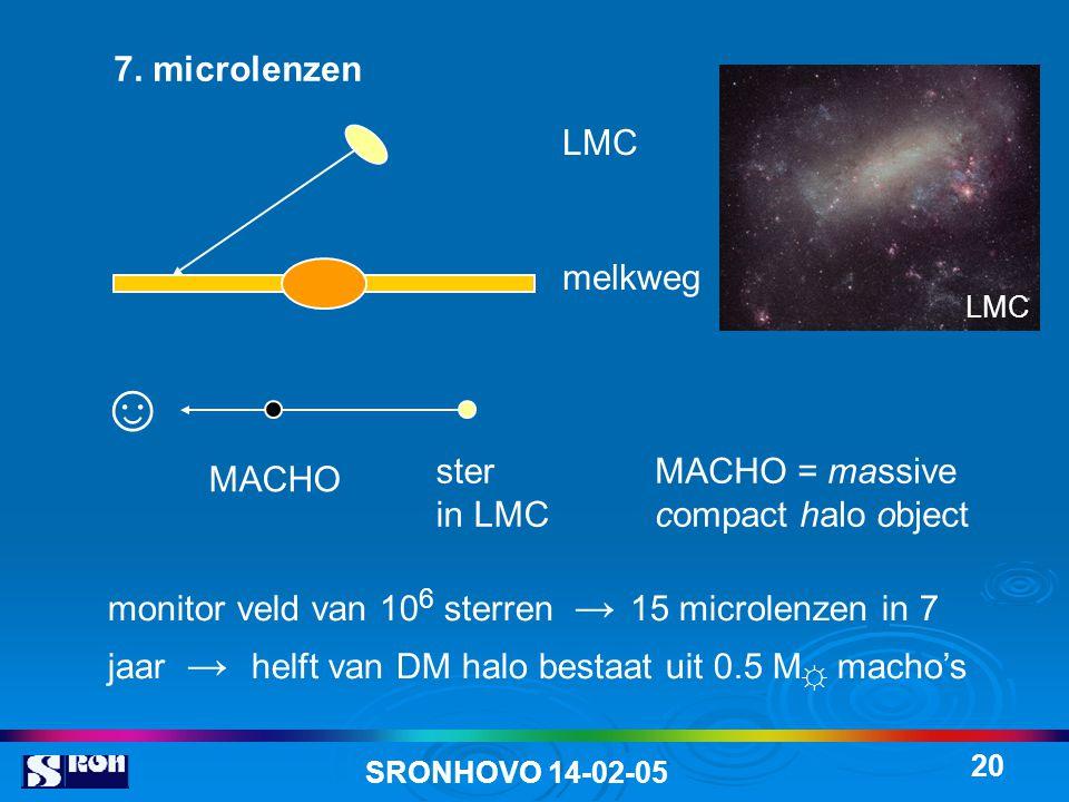 SRONHOVO 14-02-05 20 7. microlenzen LMC melkweg ster in LMC MACHO ☺ monitor veld van 10 6 sterren → 15 microlenzen in 7 jaar → helft van DM halo besta