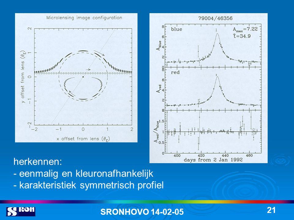 SRONHOVO 14-02-05 21 herkennen: - eenmalig en kleuronafhankelijk - karakteristiek symmetrisch profiel