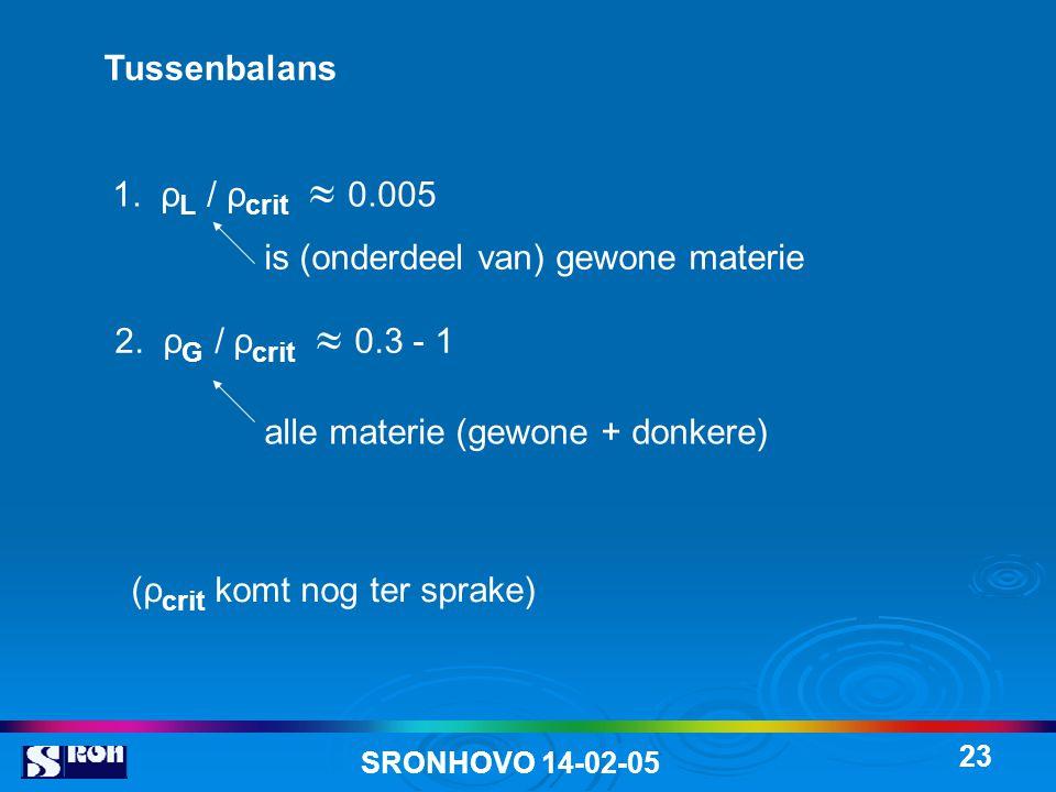SRONHOVO 14-02-05 23 Tussenbalans 1.ρ L / ρ crit  0.005 is (onderdeel van) gewone materie 2.