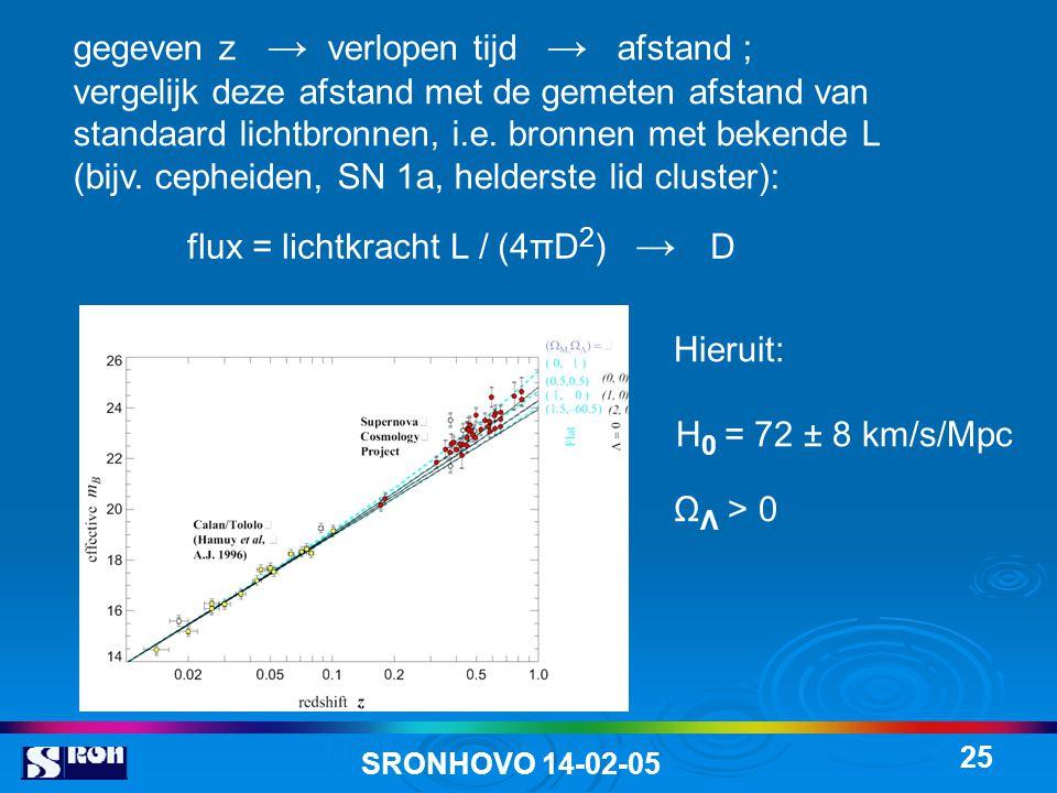 SRONHOVO 14-02-05 25 gegeven z → verlopen tijd → afstand ; vergelijk deze afstand met de gemeten afstand van standaard lichtbronnen, i.e. bronnen met