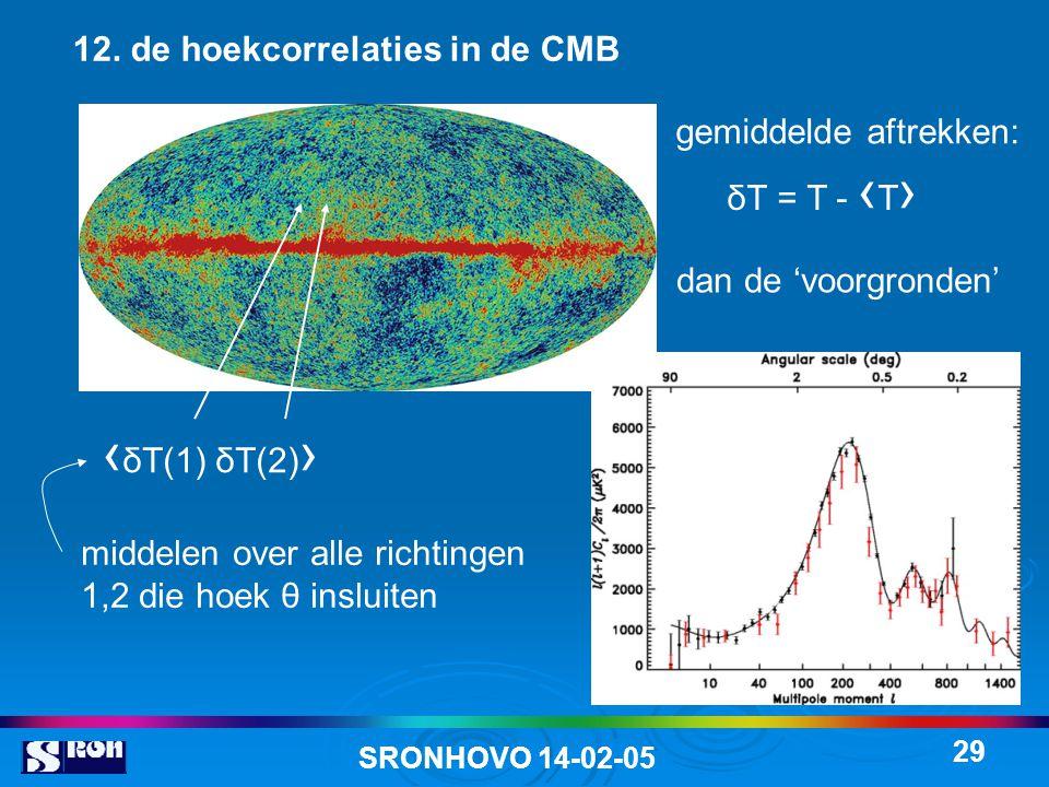 SRONHOVO 14-02-05 29 12. de hoekcorrelaties in de CMB ‹ δT(1) δT(2) › middelen over alle richtingen 1,2 die hoek θ insluiten gemiddelde aftrekken: δT