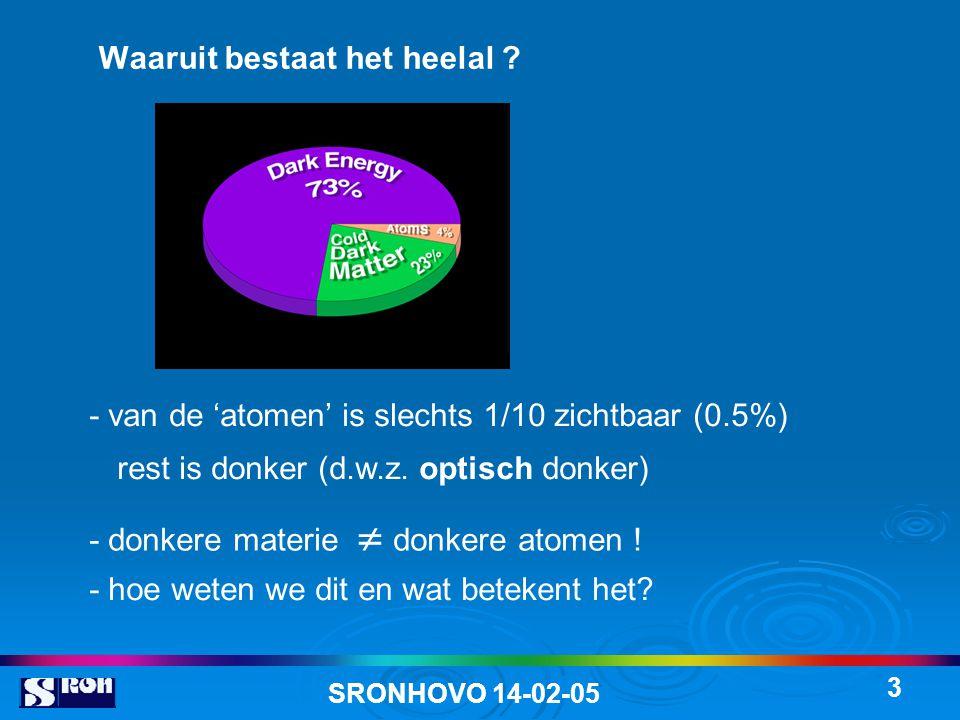3 Waaruit bestaat het heelal ? - van de 'atomen' is slechts 1/10 zichtbaar (0.5%) rest is donker (d.w.z. optisch donker) - donkere materie  donkere a
