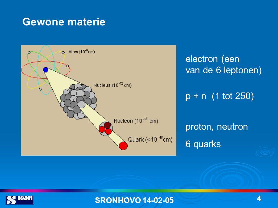 SRONHOVO 14-02-05 4 Gewone materie electron (een van de 6 leptonen) p + n (1 tot 250) proton, neutron 6 quarks