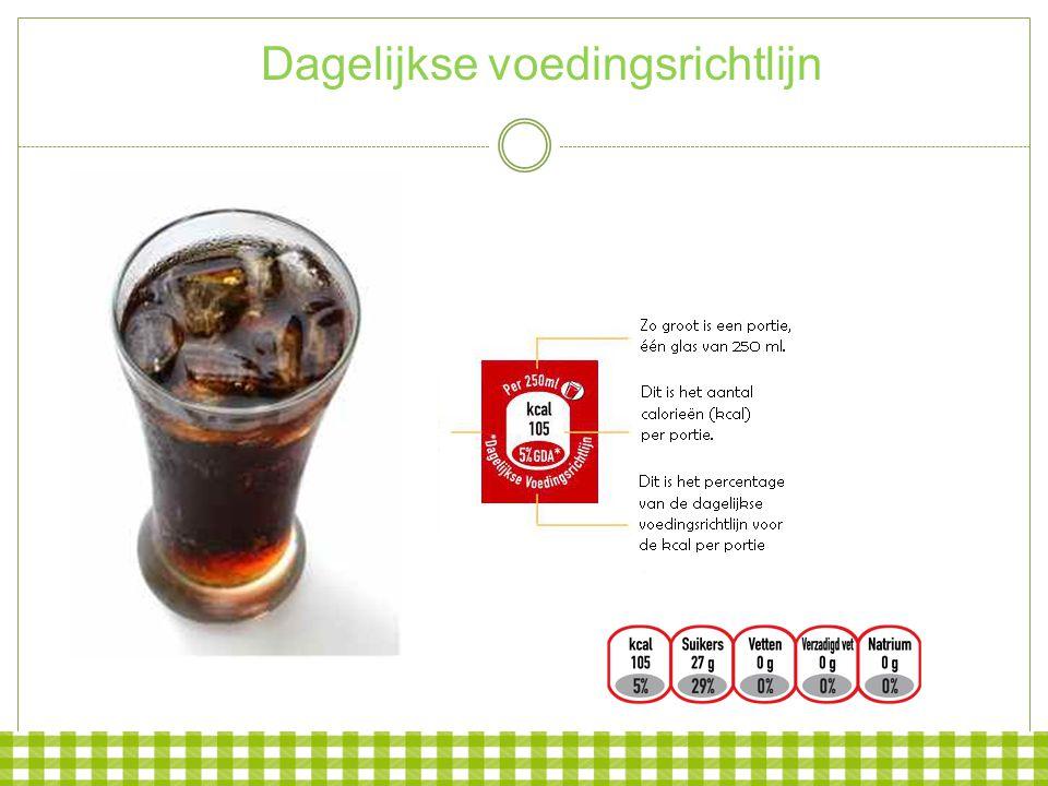 Percentages Tropicana vruchtensap Lipton Green Tea Coca-Cola Coca-Cola Light