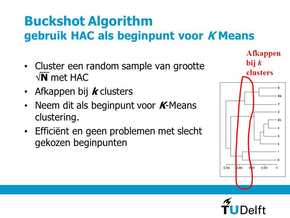 Buckshot Algorithm gebruik HAC als beginpunt voor K Means Cluster een random sample van grootte  N met HAC Afkappen bij k clusters Neem dit als beginpunt voor K-Means clustering.