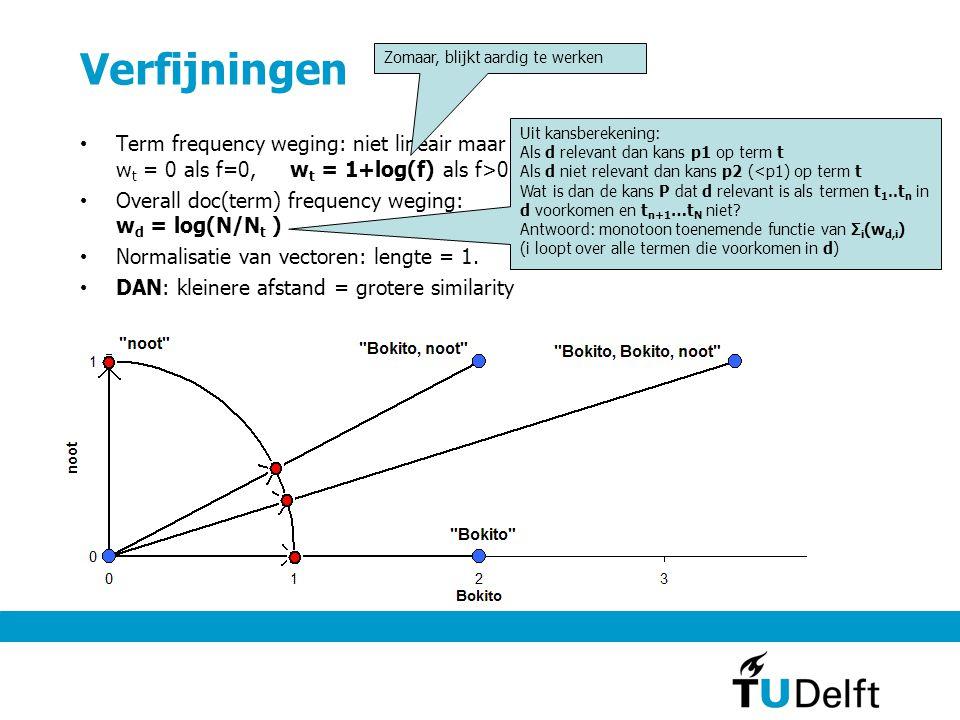Verfijningen Term frequency weging: niet lineair maar zwakker: w t = 0 als f=0, w t = 1+log(f) als f>0 (f = #keren term in doc) Overall doc(term) freq