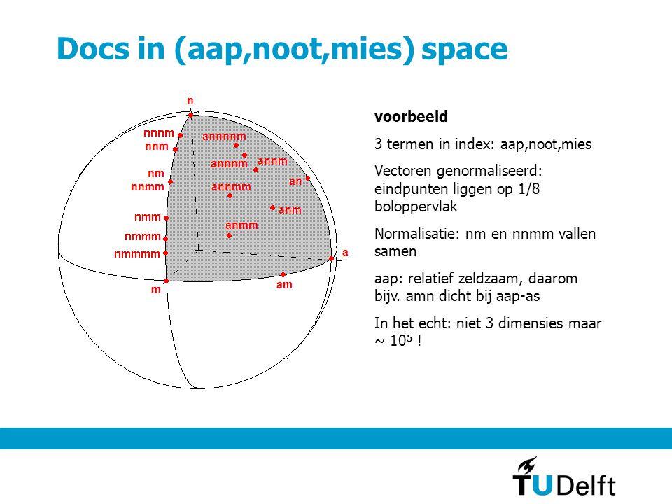 Docs in (aap,noot,mies) space voorbeeld 3 termen in index: aap,noot,mies Vectoren genormaliseerd: eindpunten liggen op 1/8 boloppervlak Normalisatie: nm en nnmm vallen samen aap: relatief zeldzaam, daarom bijv.
