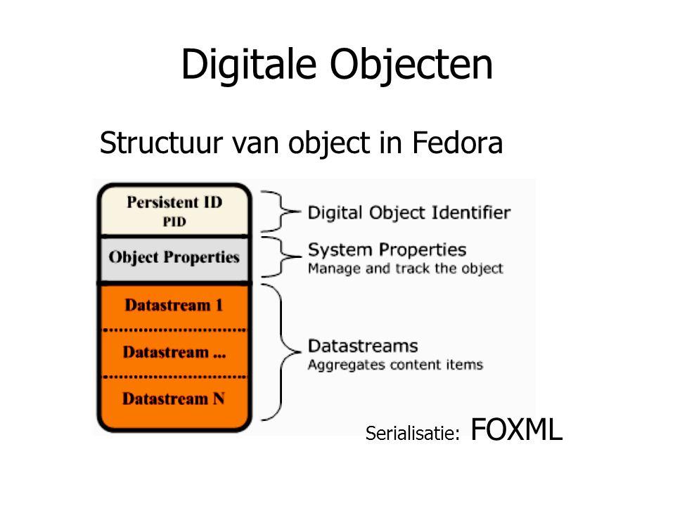 Digitale Objecten Structuur van object in Fedora Serialisatie: FOXML