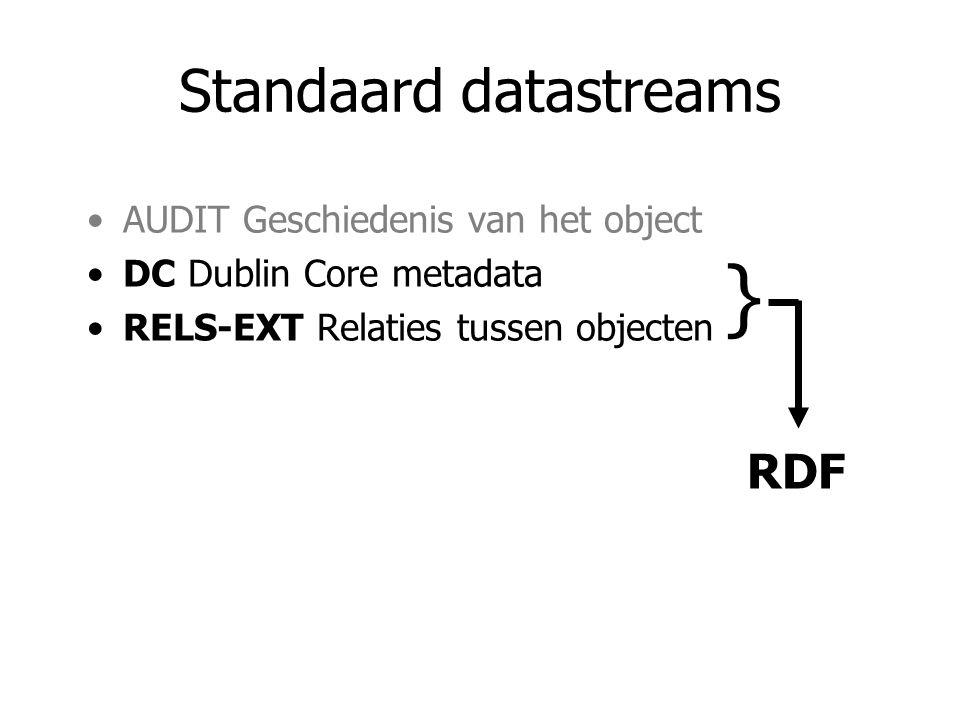 Standaard datastreams AUDIT Geschiedenis van het object DC Dublin Core metadata RELS-EXT Relaties tussen objecten RDF }