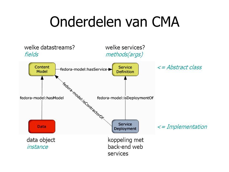 Onderdelen van CMA welke datastreams? fields welke services? methods(args) <= Abstract class <= Implementation data object instance koppeling met back