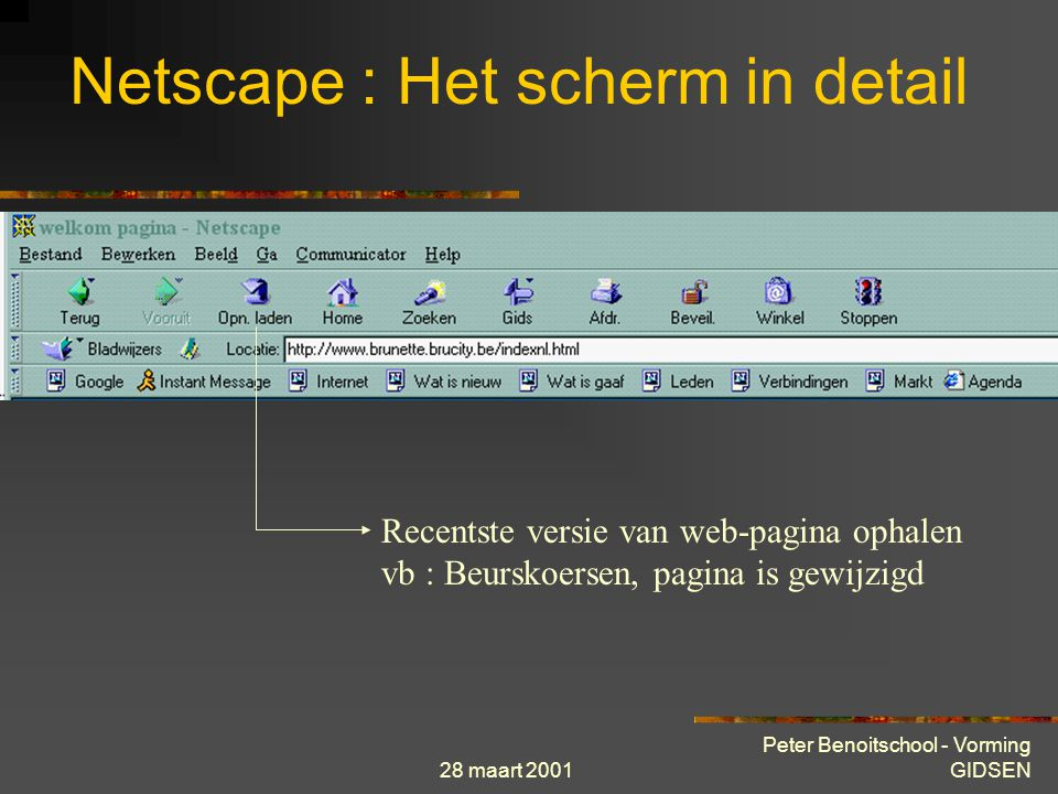28 maart 2001 Peter Benoitschool - Vorming GIDSEN Netscape : Het scherm in detail Navigeren van reeds bezochte pagina's in sessie Met de linkermuisknop ingedrukt kan men gerichter navigeren