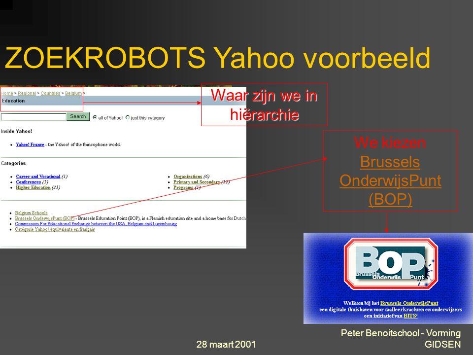 28 maart 2001 Peter Benoitschool - Vorming GIDSEN ZOEKROBOTS Yahoo voorbeeld Waar zijn we in hiërarchie We kiezen «Belgium» De @ achter Belgium betekent dat Belgium in een andere plaats in de boomstructuur voorkomt