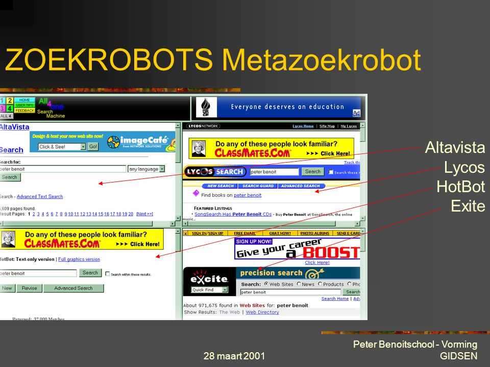 28 maart 2001 Peter Benoitschool - Vorming GIDSEN ZOEKROBOTS Metazoekrobot http://www.all4one.com/ Genereert resultaten van 4 zoeksystemen peter benoi