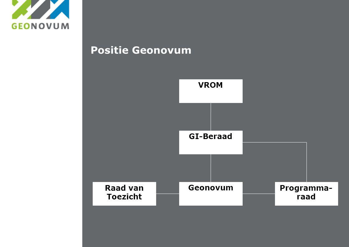 Positie Geonovum VROM GI-Beraad GeonovumRaad van Toezicht Programma- raad