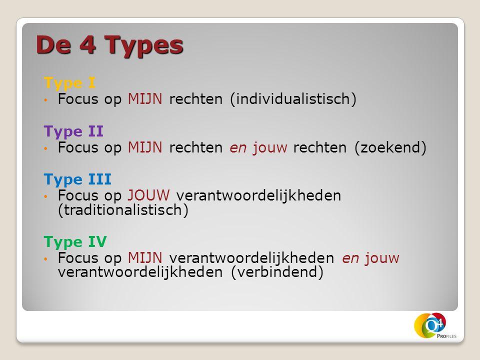De 4 Types Type I Focus op MIJN rechten (individualistisch) Type II Focus op MIJN rechten en jouw rechten (zoekend) Type III Focus op JOUW verantwoord