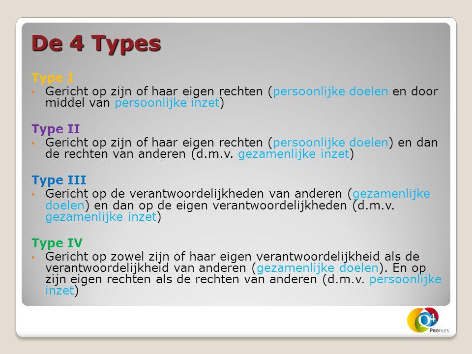 De 4 Types Type I Gericht op zijn of haar eigen rechten (persoonlijke doelen en door middel van persoonlijke inzet) Type II Gericht op zijn of haar ei