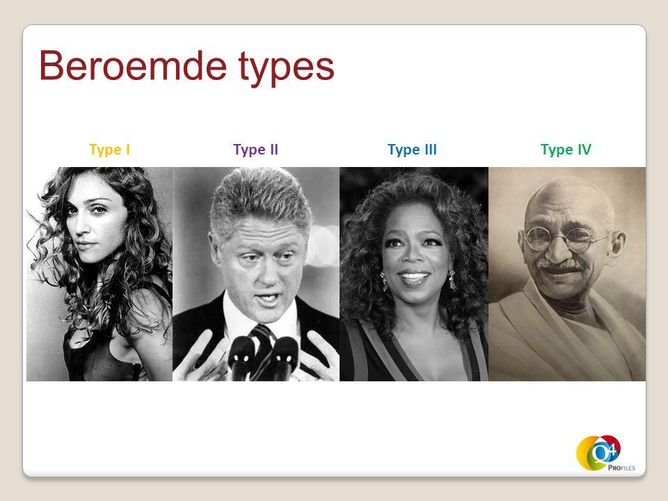 Type IIType IType IIIType IV Beroemde types