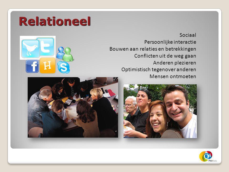 Relationeel Sociaal Persoonlijke interactie Bouwen aan relaties en betrekkingen Conflicten uit de weg gaan Anderen plezieren Optimistisch tegenover an