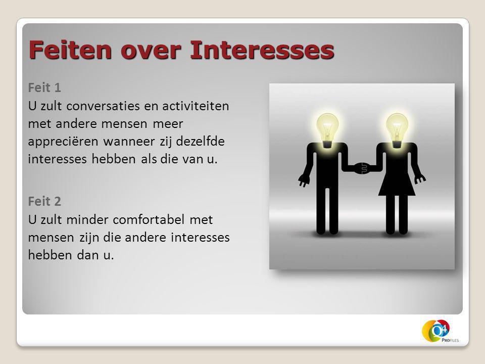 Feiten over Interesses Feit 1 U zult conversaties en activiteiten met andere mensen meer appreciëren wanneer zij dezelfde interesses hebben als die va