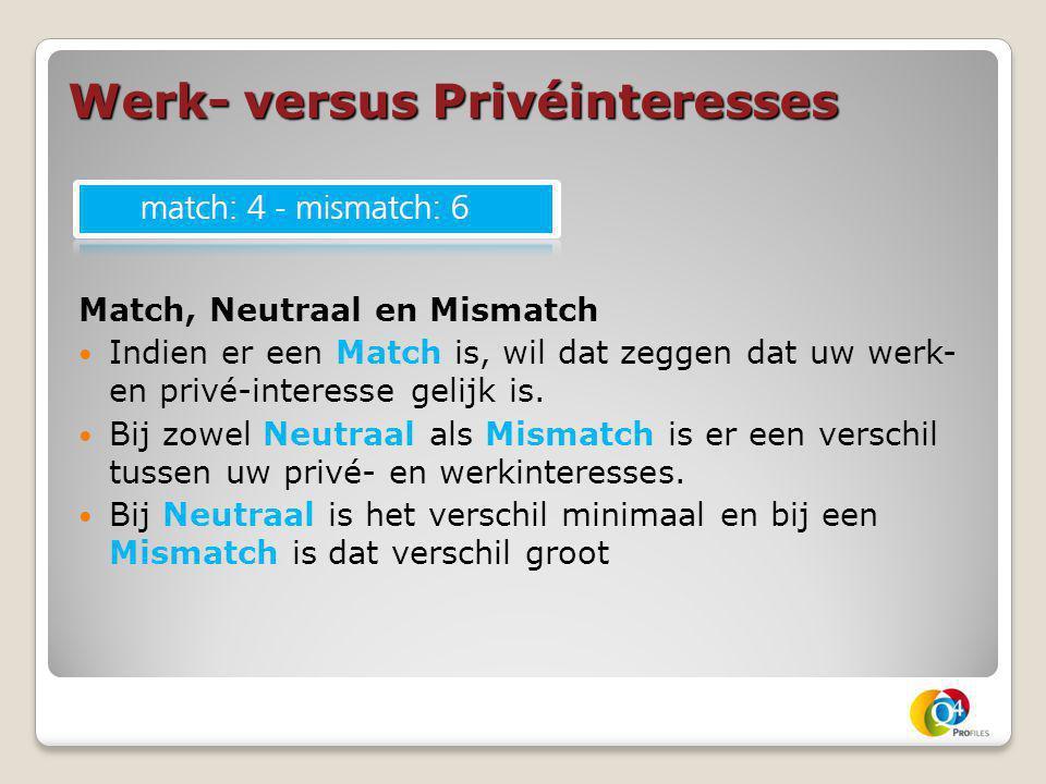 Werk- versus Privéinteresses Match, Neutraal en Mismatch Indien er een Match is, wil dat zeggen dat uw werk- en privé-interesse gelijk is. Bij zowel N