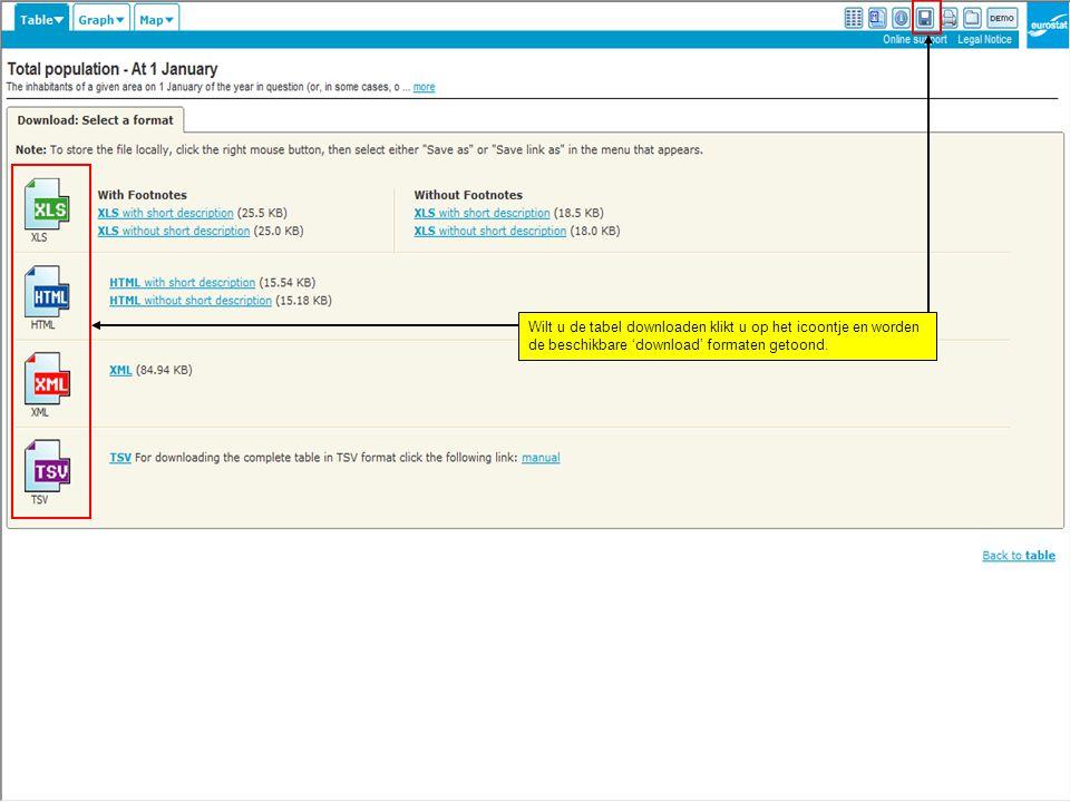 Wilt u de tabel downloaden klikt u op het icoontje en worden de beschikbare 'download' formaten getoond.