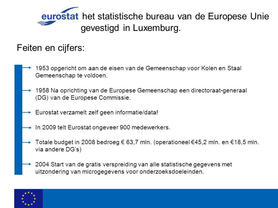 Feiten en cijfers: 1953 opgericht om aan de eisen van de Gemeenschap voor Kolen en Staal Gemeenschap te voldoen. 1958 Na oprichting van de Europese Ge