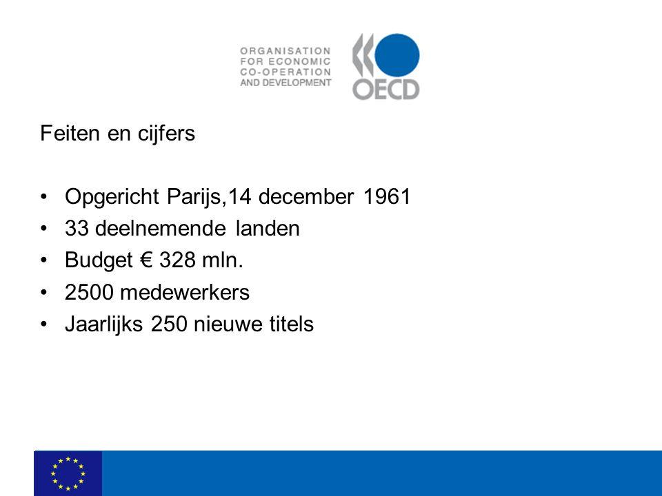 Feiten en cijfers Opgericht Parijs,14 december 1961 33 deelnemende landen Budget € 328 mln. 2500 medewerkers Jaarlijks 250 nieuwe titels