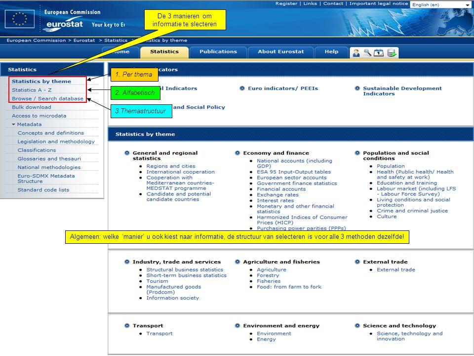 De 'tabel' Voor het aanpassen van de selectie klikt u op het tabblad 'Select Data' Selecteren via thema's