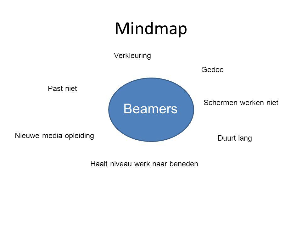 Mindmap Beamers Verkleuring Past niet Nieuwe media opleiding Schermen werken niet Duurt lang Haalt niveau werk naar beneden Gedoe