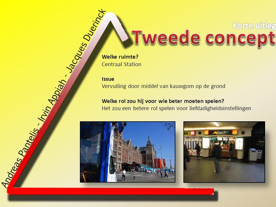 Welke ruimte? Centraal Station Issue Vervuiling door middel van kauwgom op de grond Welke rol zou hij voor wie beter moeten spelen? Het zou een betere
