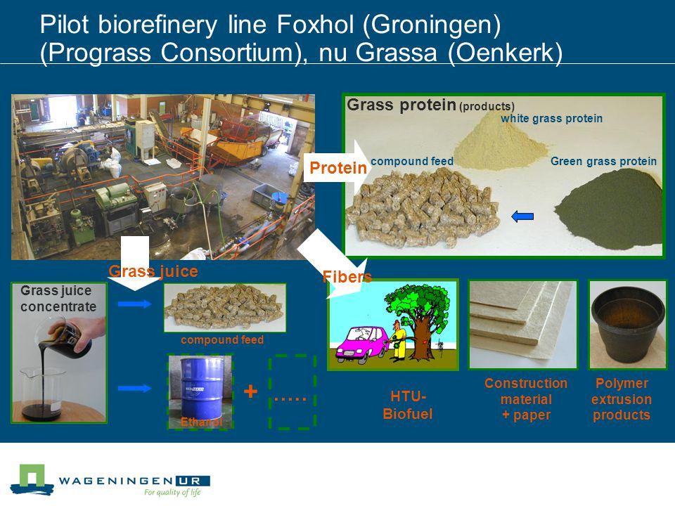 Pilot biorefinery line Foxhol (Groningen) (Prograss Consortium), nu Grassa (Oenkerk) Green grass proteincompound feed white grass protein Grass protein (products) +.....