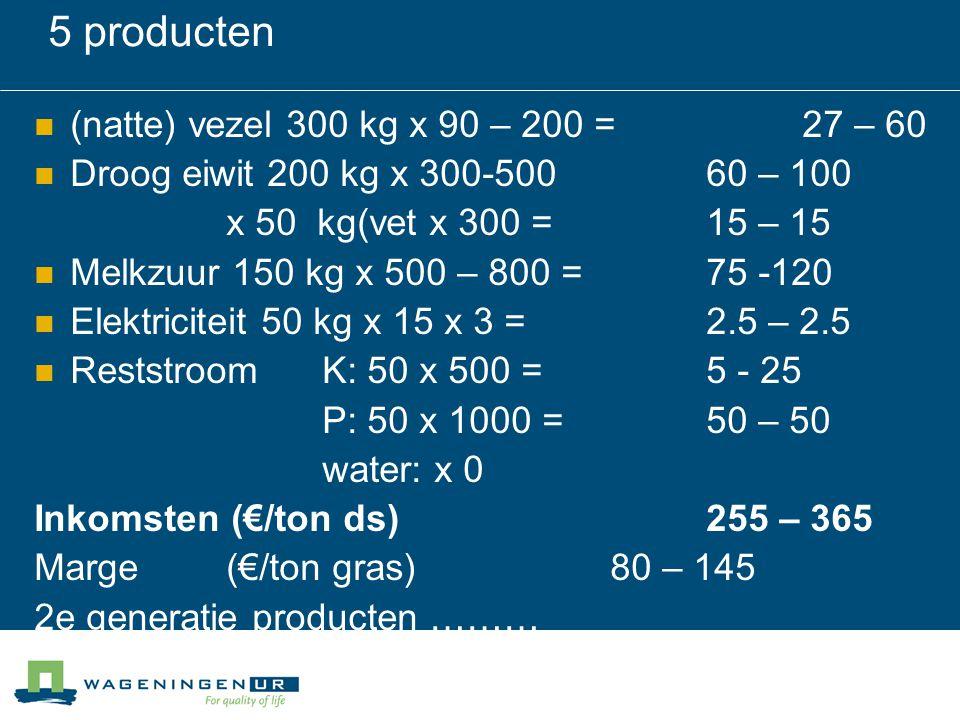 5 producten (natte) vezel 300 kg x 90 – 200 =27 – 60 Droog eiwit 200 kg x 300-50060 – 100 x 50 kg(vet x 300 =15 – 15 Melkzuur 150 kg x 500 – 800 =75 -120 Elektriciteit 50 kg x 15 x 3 =2.5 – 2.5 Reststroom K: 50 x 500 =5 - 25 P: 50 x 1000 =50 – 50 water: x 0 Inkomsten (€/ton ds)255 – 365 Marge(€/ton gras)80 – 145 2e generatie producten ………