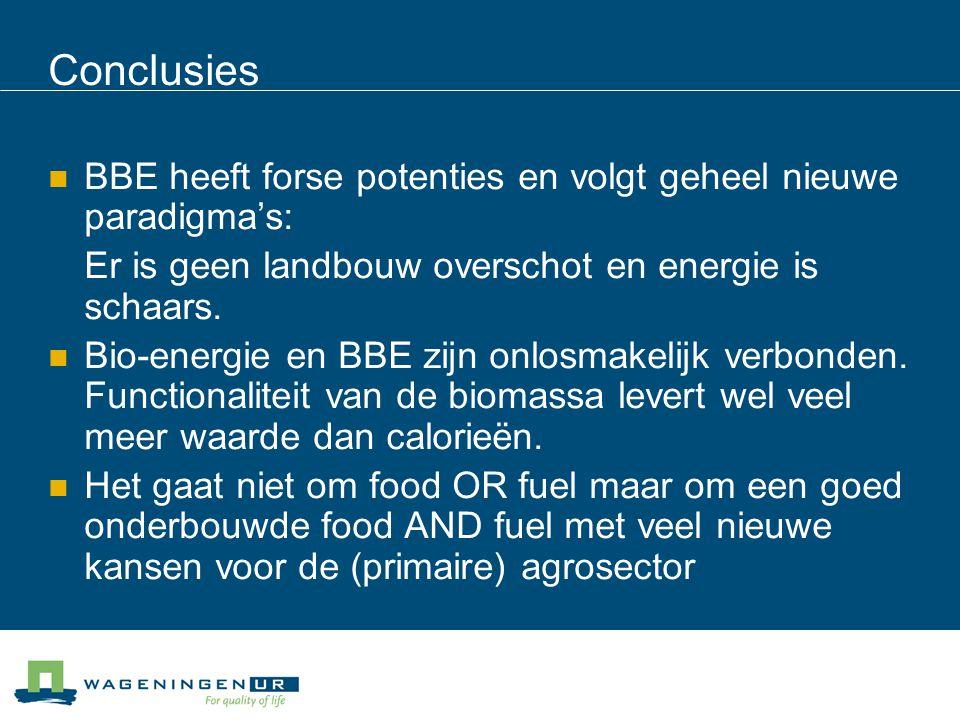 Conclusies BBE heeft forse potenties en volgt geheel nieuwe paradigma's: Er is geen landbouw overschot en energie is schaars.