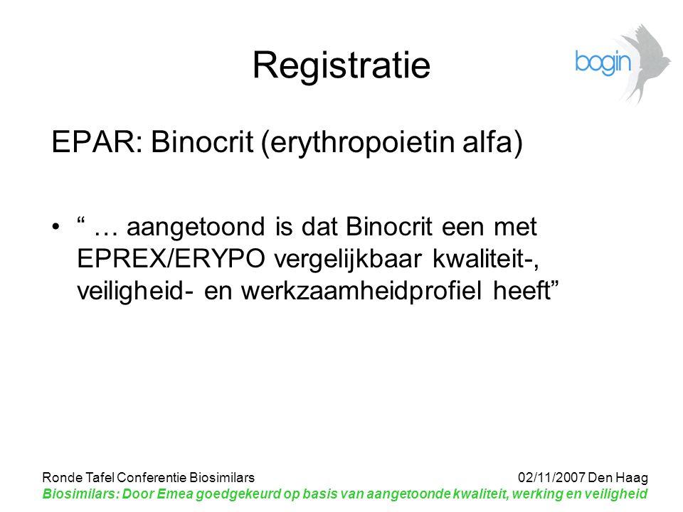 Ronde Tafel Conferentie Biosimilars 02/11/2007 Den Haag Biosimilars: Door Emea goedgekeurd op basis van aangetoonde kwaliteit, werking en veiligheid Registratie EPAR: Binocrit (erythropoietin alfa) … aangetoond is dat Binocrit een met EPREX/ERYPO vergelijkbaar kwaliteit-, veiligheid- en werkzaamheidprofiel heeft