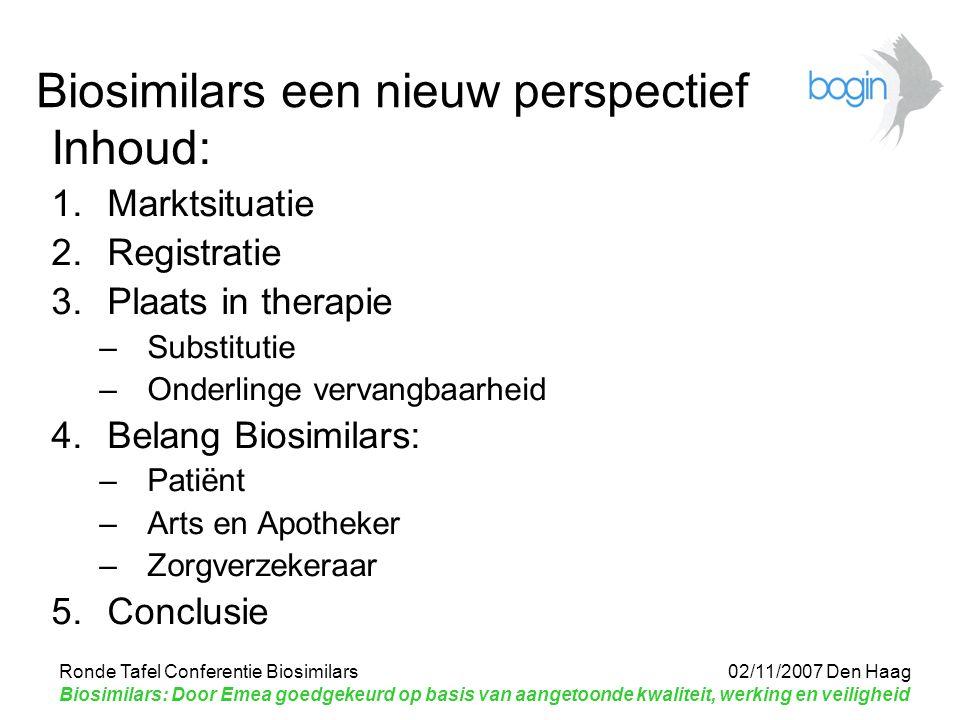 Ronde Tafel Conferentie Biosimilars 02/11/2007 Den Haag Biosimilars: Door Emea goedgekeurd op basis van aangetoonde kwaliteit, werking en veiligheid Biosimilars een nieuw perspectief Inhoud: 1.Marktsituatie 2.Registratie 3.Plaats in therapie –Substitutie –Onderlinge vervangbaarheid 4.Belang Biosimilars: –Patiënt –Arts en Apotheker –Zorgverzekeraar 5.Conclusie
