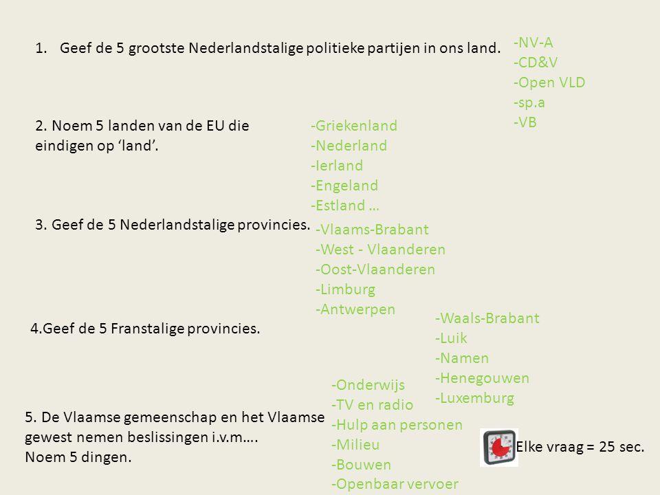 1.Geef de 5 grootste Nederlandstalige politieke partijen in ons land. -NV-A -CD&V -Open VLD -sp.a -VB 2. Noem 5 landen van de EU die eindigen op 'land